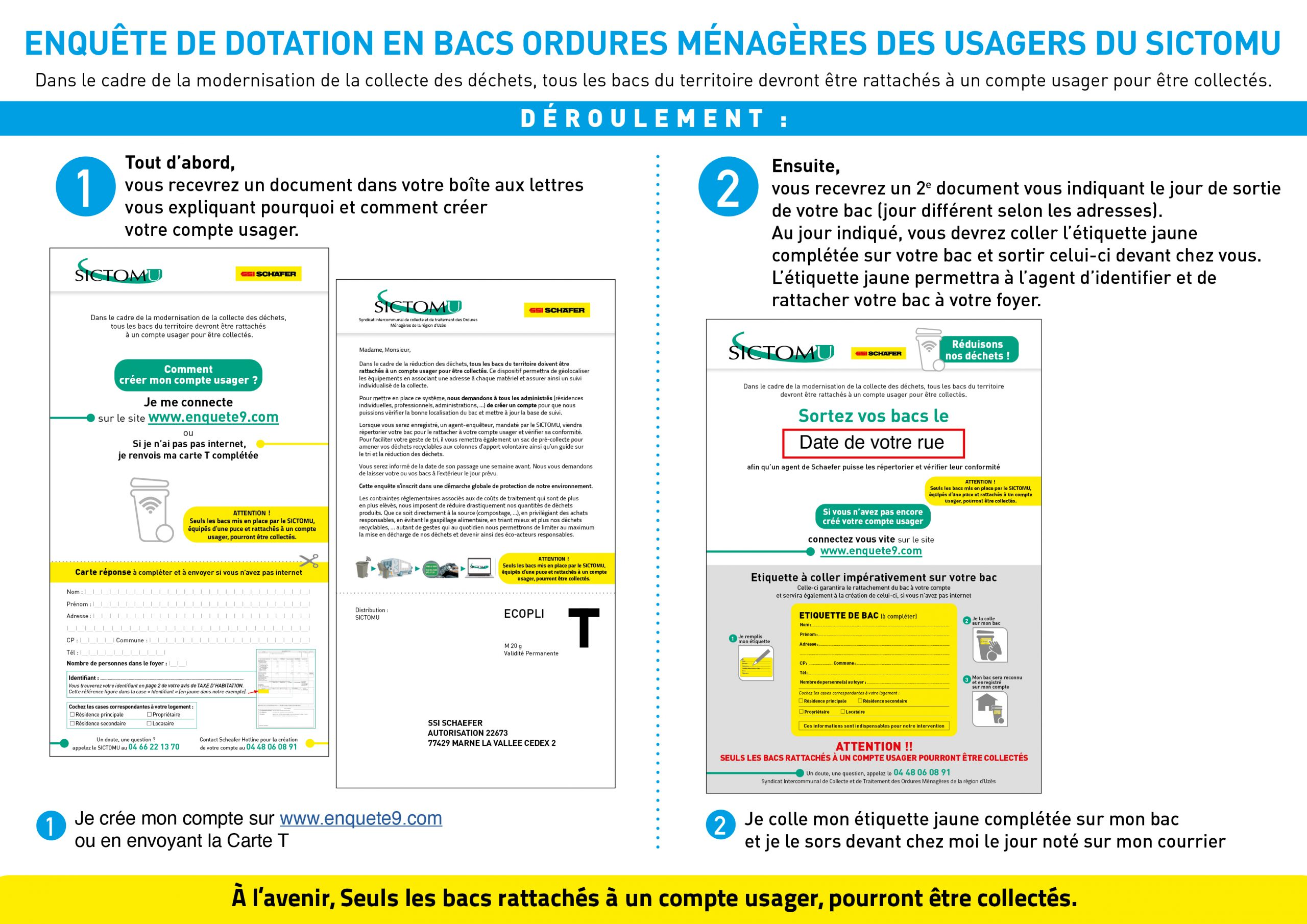 Methodologie pour usagers
